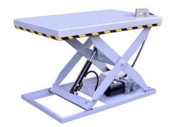怎样能够挑选一台最为合适的升降机设备(图1)