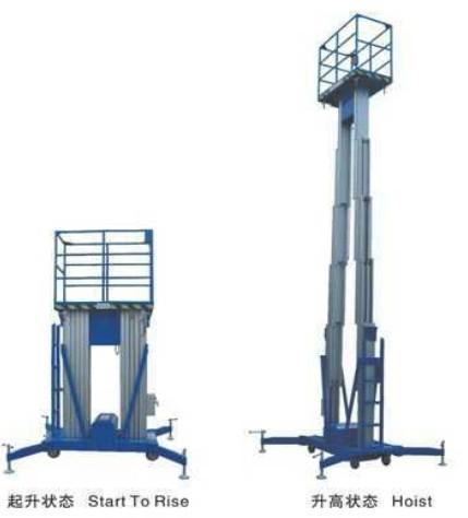 液压升降机控制电路板的主要功能与结构(图1)